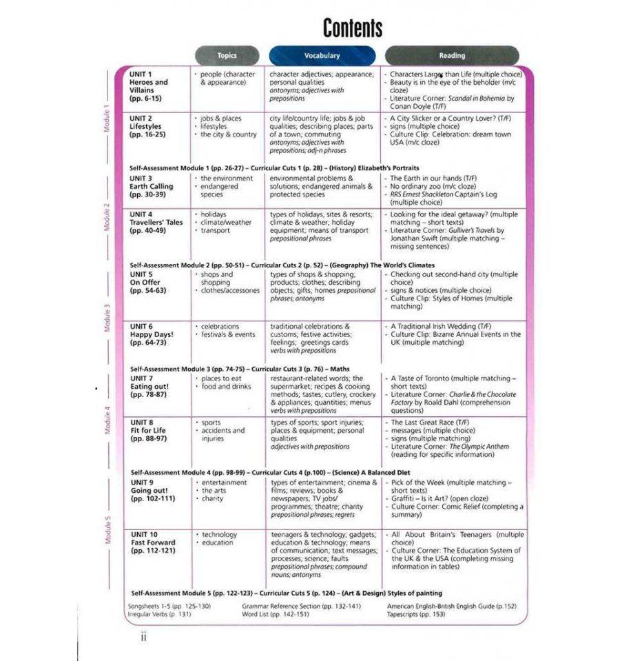 Upstream pre-intermediate b1 students book ответы онлайн гдз