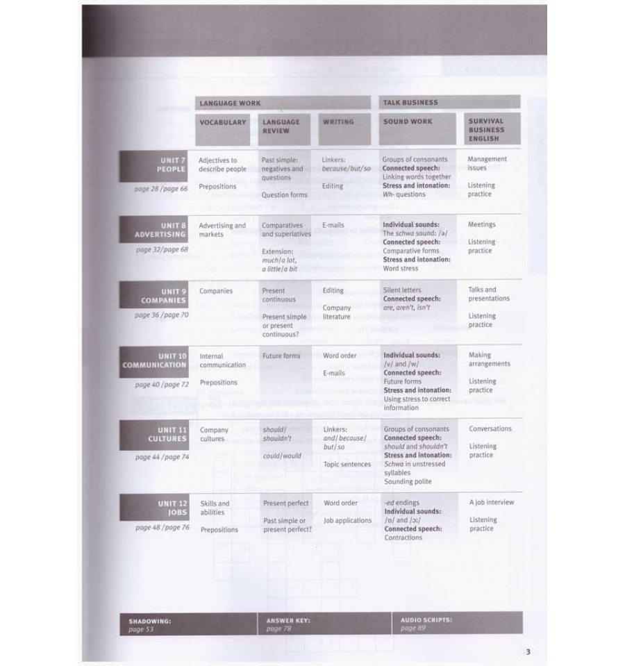 U043a U0443 U043f U0438 U0442 U044c Market Leader 3rd Edition Elementary Practice File
